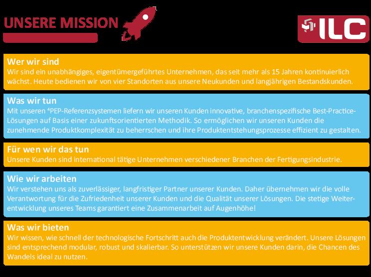 Unsere Mission – ILC GmbH