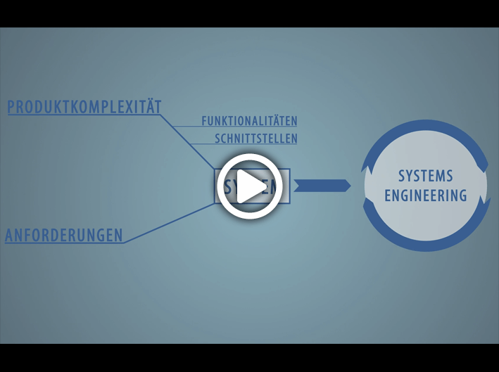 Video Systems Engineering mit ⁴PEP