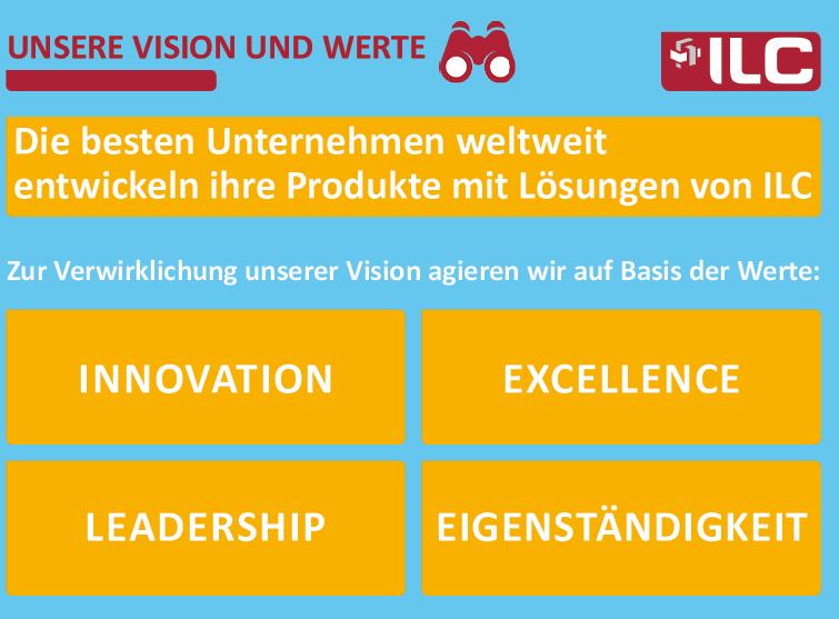 Unsere Vision und Werte – ILC GmbH